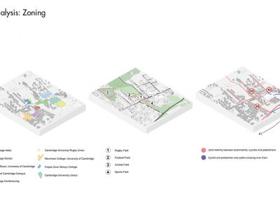 Coloured computer axonometric drawing of site and surrounding buildings in white background